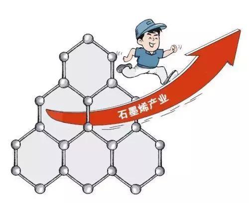 石墨烯行业竞争格局分析 区域发展格局初显