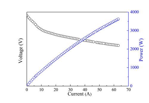 宁波材料所等研制出3kW石墨烯基铝燃料电池发电系统