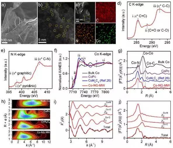 段镶锋、黄昱课题组:微波法急速制备石墨烯负载金属单原子