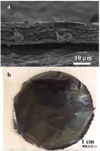 新墨西哥州立大学化Sergei N. Smirnov课题组--基于氧化还原石墨烯聚合物复合材料的纯质子导电膜