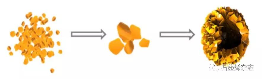 陕西师范大学Xuexia He课题组--中空结构二硫化钒复合还原氧化石墨烯架构可增强钠离子电池性能