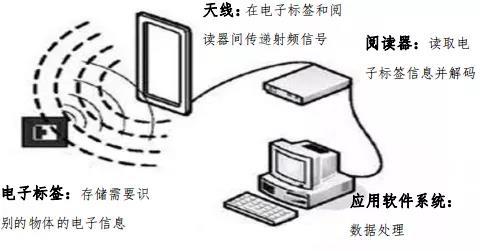 石墨烯在电子信息领域的应用