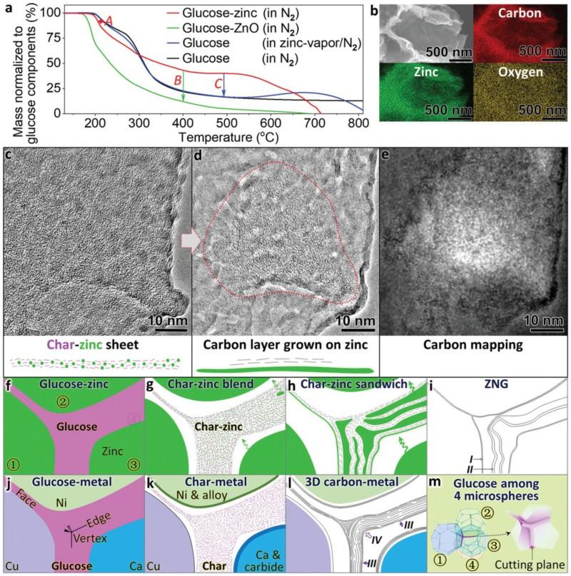 南京大学在石墨烯三维网络块体材料研究中获得重大进展